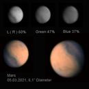"""Mars  05.03.2021   6,1"""",                                Uwe Meiling"""