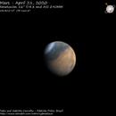 Mars - April 21,                                Fábio