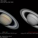Saturn - August 08, 2019,                                Fábio