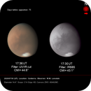 Mars 30 July 2020,                                LacailleOz