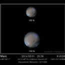 Mars, 2014/05/01,                                Fritz