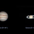 The 3 big planets 2020: size comparison,                                Markus A. R. Lang...