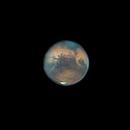 Mars,                                Abhijit Juvekar