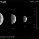 Mercury2018_05_09,                                Astronominsk